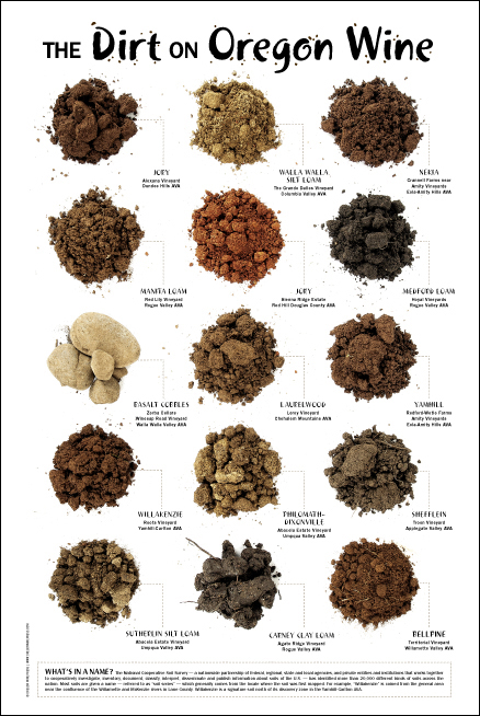 Cover story the dirt on oregon wine for Different types of soil and their uses