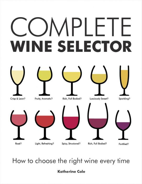 """Complete Wine Selector: How to Choose the Right Wine Every Time"" by Katherine Cole is 256 pages, published by Firefly Books and retails for $24.95"