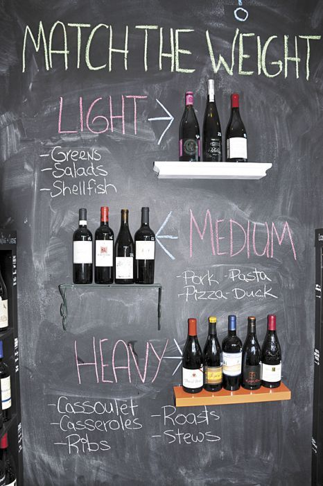 Chalkboard walls help patrons find the right wine for dinner and beyond.